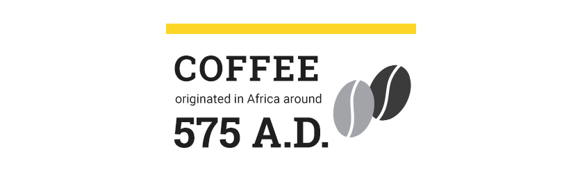 Coffee originated in Africa in 575 AD